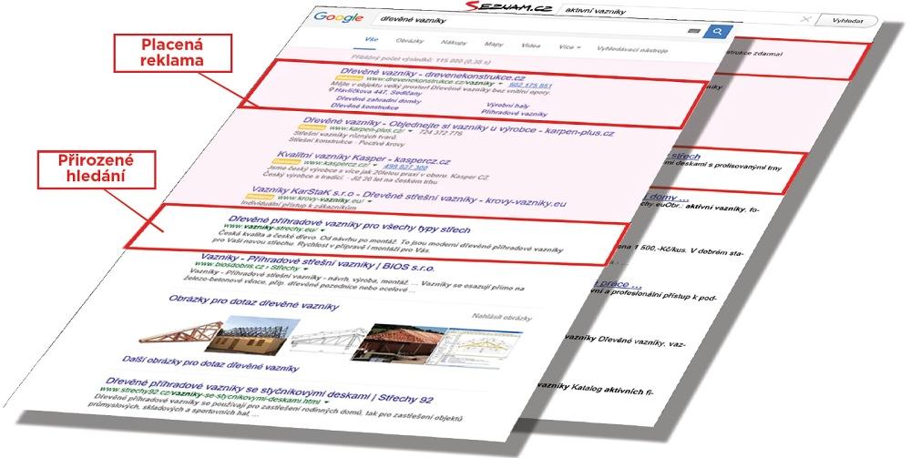 Rozdíl mezi placenou reklamou a přirozeným hledáním ve vyhledávačích Seznam a Google