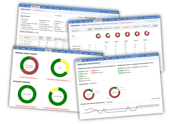 Pravidelné reporty výkonnosti webových stránek z analytického nástroje Collabim