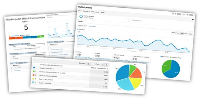 Přehledy publika a zdroje návštěvnosti v měřícím nástroji Google Analytics