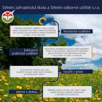 Náhled letáku pro zahradnickou školu v Praze